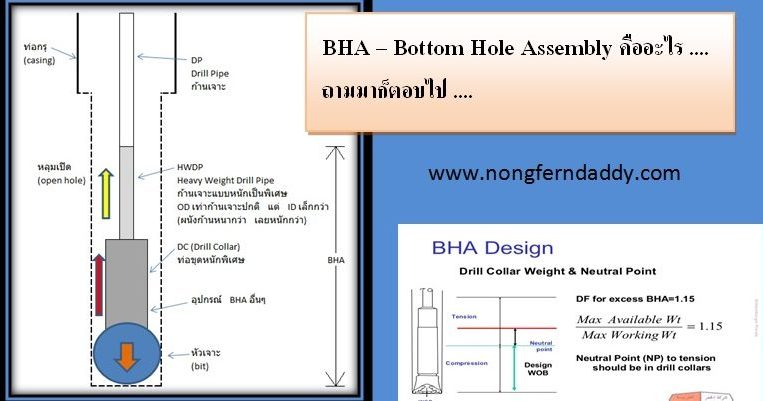 assembly-bottom-directional-drilling-hole-photos